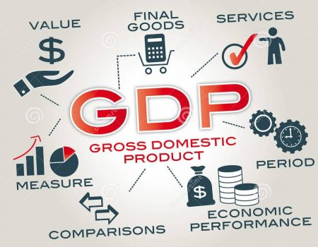 (1) What is the full form of GDP.